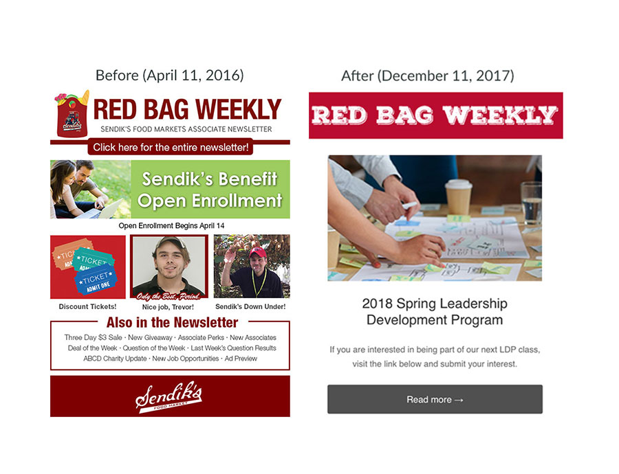 Red Bag Weekly Before/After